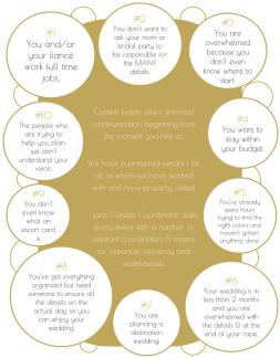 '10 Reasons to Hire A Wedding Planner' graphic for Confetti Events